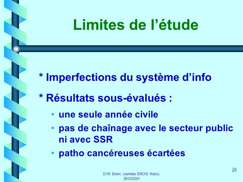 Dr M. Brami. Journées EMOIS. Nancy. 29/03/2001 28 Limites de létude * Imperfections du système dinfo * Résultats sous-évalués : une seule année civile