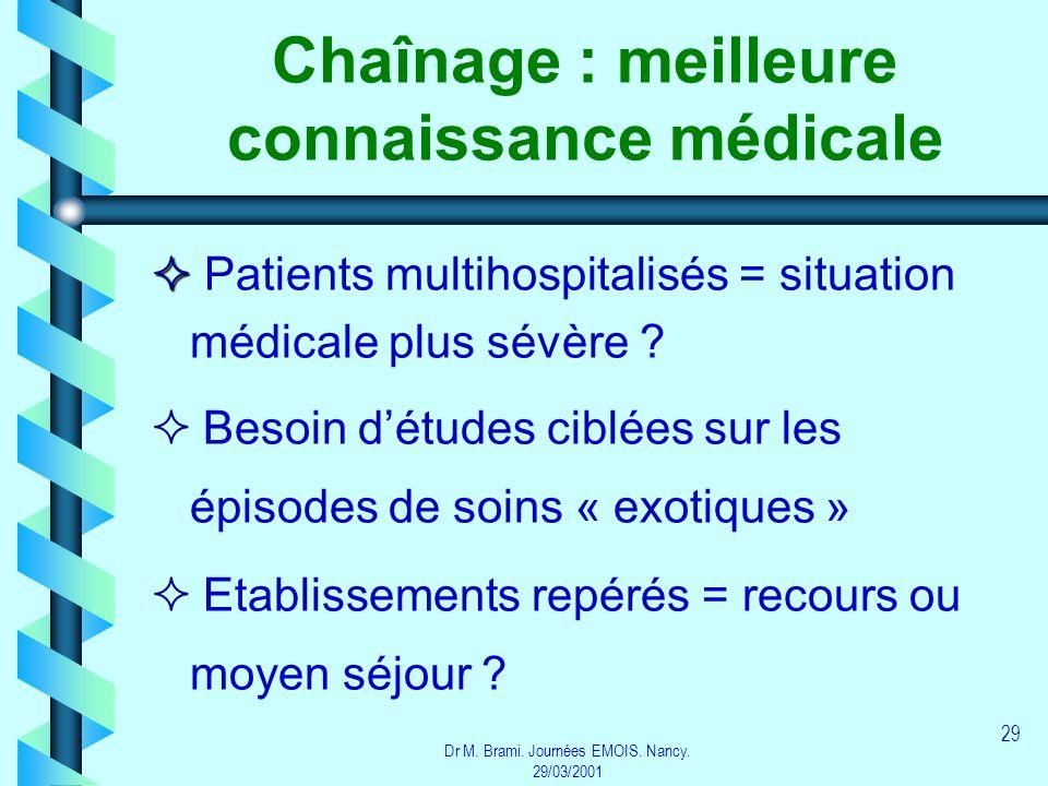 Dr M. Brami. Journées EMOIS. Nancy. 29/03/2001 29 Chaînage : meilleure connaissance médicale Patients multihospitalisés = situation médicale plus sévè