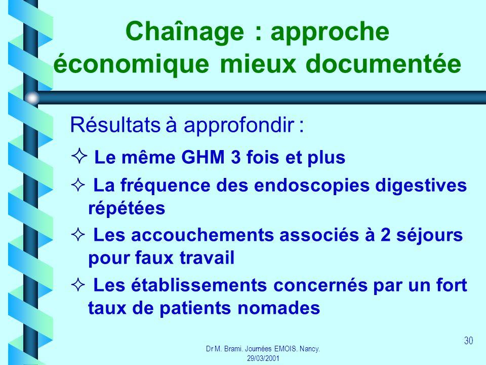 Dr M. Brami. Journées EMOIS. Nancy. 29/03/2001 30 Chaînage : approche économique mieux documentée Résultats à approfondir : Le même GHM 3 fois et plus