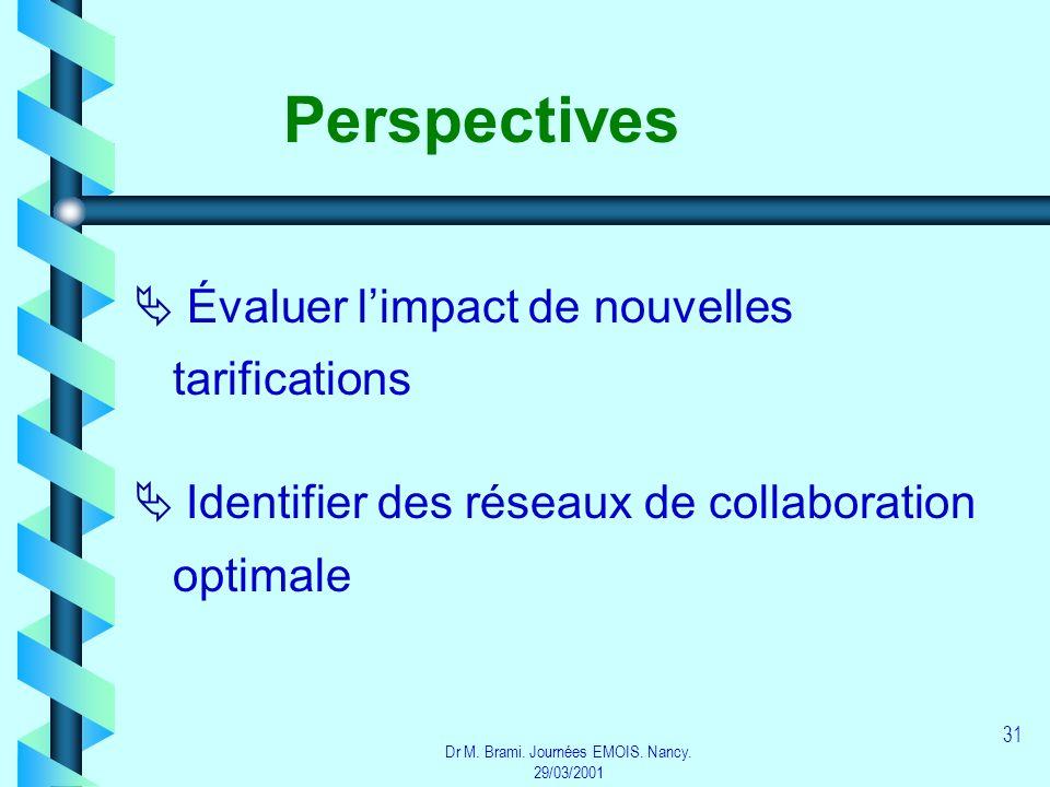 Dr M. Brami. Journées EMOIS. Nancy. 29/03/2001 31 Évaluer limpact de nouvelles tarifications Identifier des réseaux de collaboration optimale Perspect