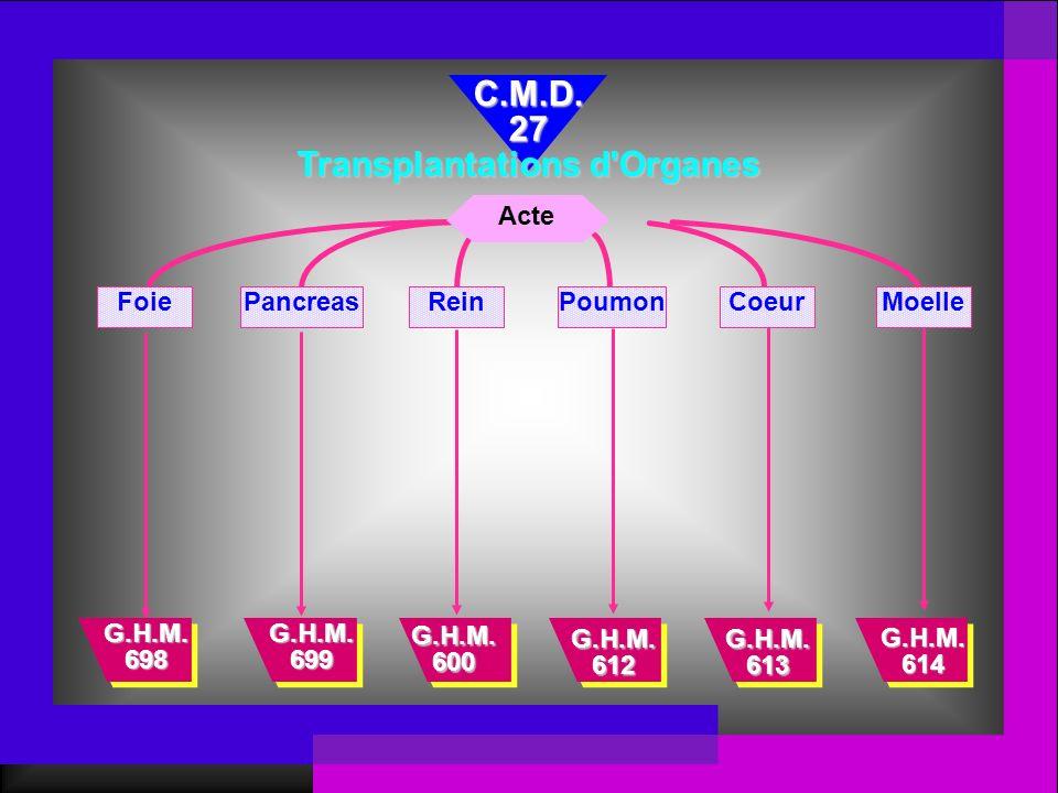 Acte Foie G.H.M. 612 G.H.M. 613 C.M.D.27 Transplantations d'Organes G.H.M. 698 G.H.M. 699 G.H.M. 600 G.H.M. 614 PancreasReinPoumonCoeurMoelle
