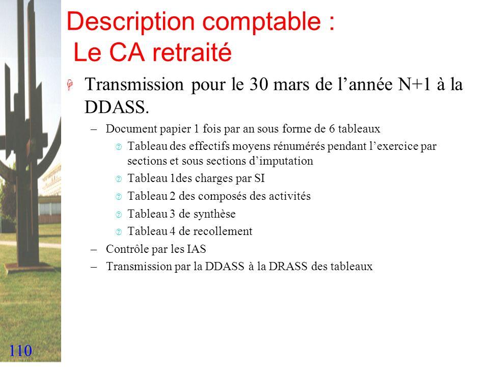 110 Description comptable : Le CA retraité H Transmission pour le 30 mars de lannée N+1 à la DDASS. –Document papier 1 fois par an sous forme de 6 tab