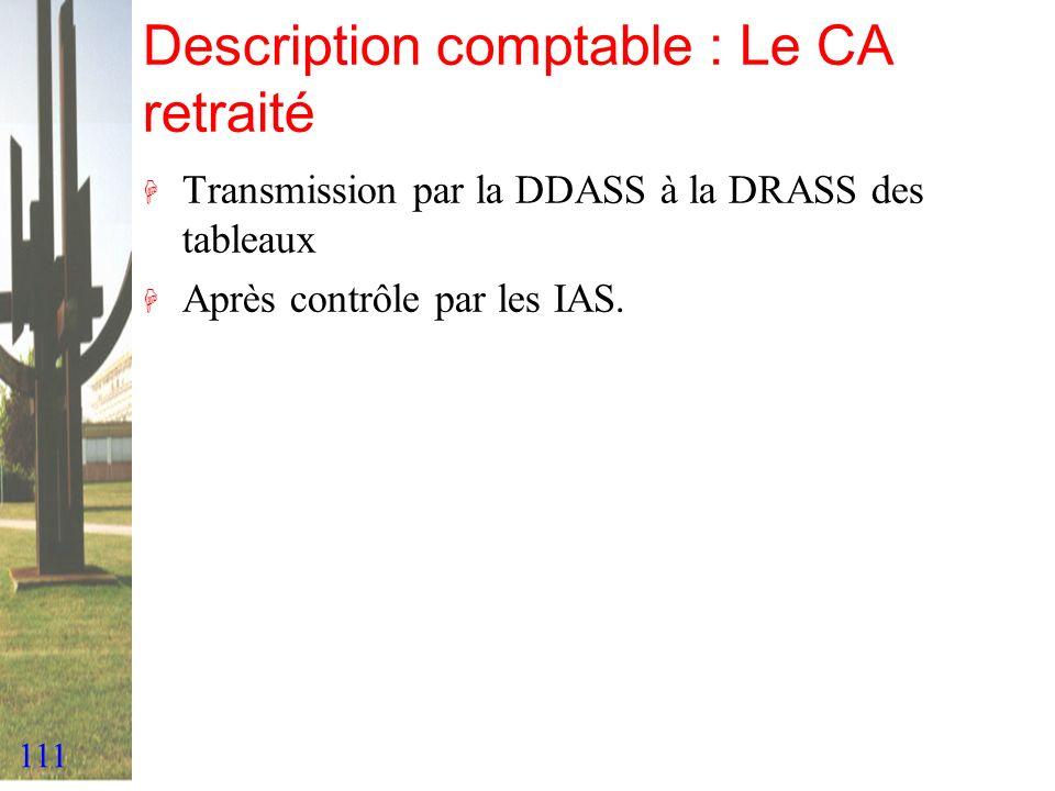 111 Description comptable : Le CA retraité H Transmission par la DDASS à la DRASS des tableaux H Après contrôle par les IAS.