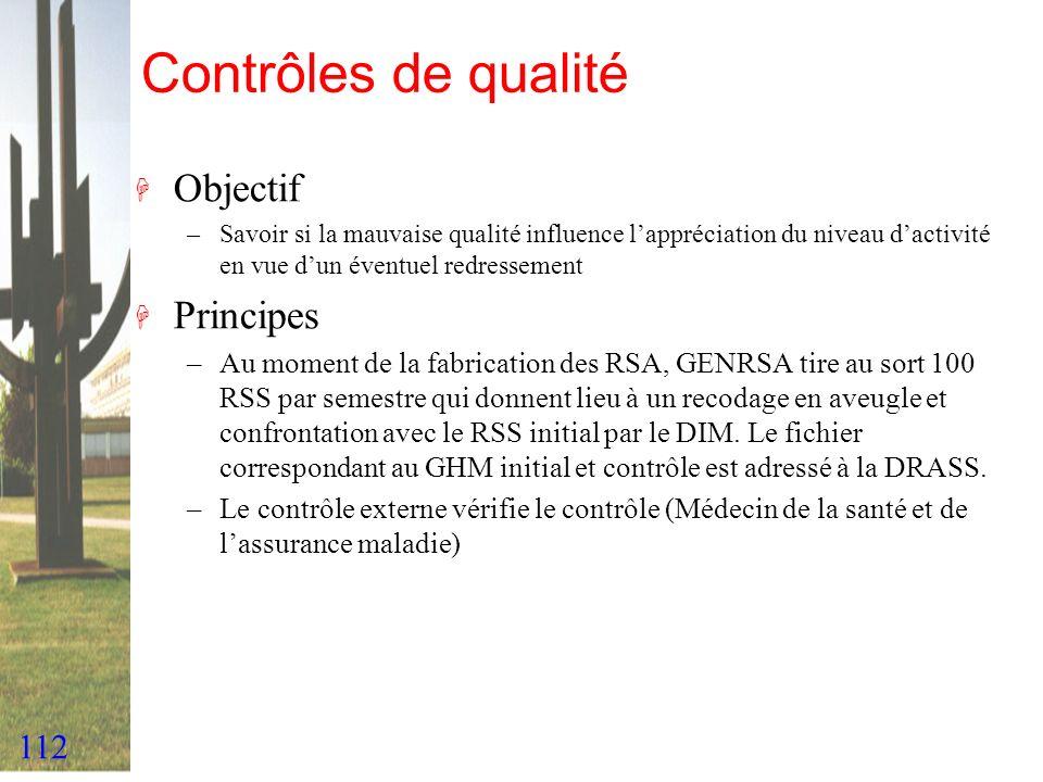 112 Contrôles de qualité H Objectif –Savoir si la mauvaise qualité influence lappréciation du niveau dactivité en vue dun éventuel redressement H Prin