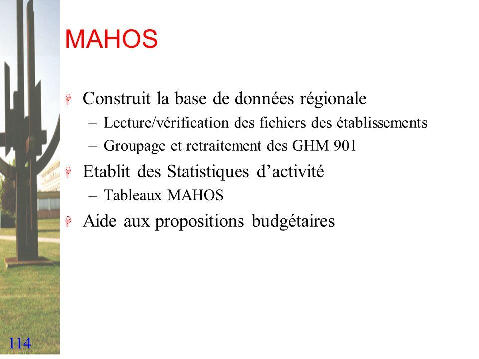 114 MAHOS H Construit la base de données régionale –Lecture/vérification des fichiers des établissements –Groupage et retraitement des GHM 901 H Etabl