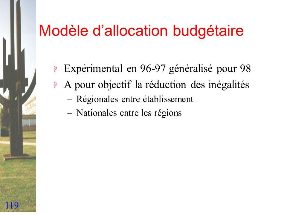 119 Modèle dallocation budgétaire H Expérimental en 96-97 généralisé pour 98 H A pour objectif la réduction des inégalités –Régionales entre établisse