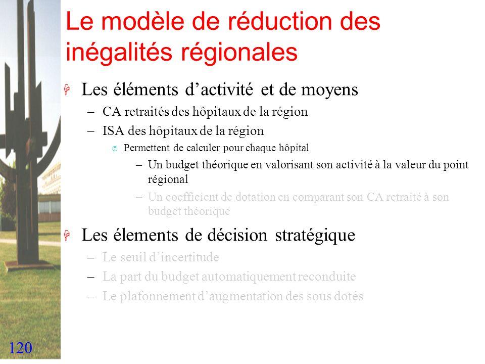 120 Le modèle de réduction des inégalités régionales H Les éléments dactivité et de moyens –CA retraités des hôpitaux de la région –ISA des hôpitaux d