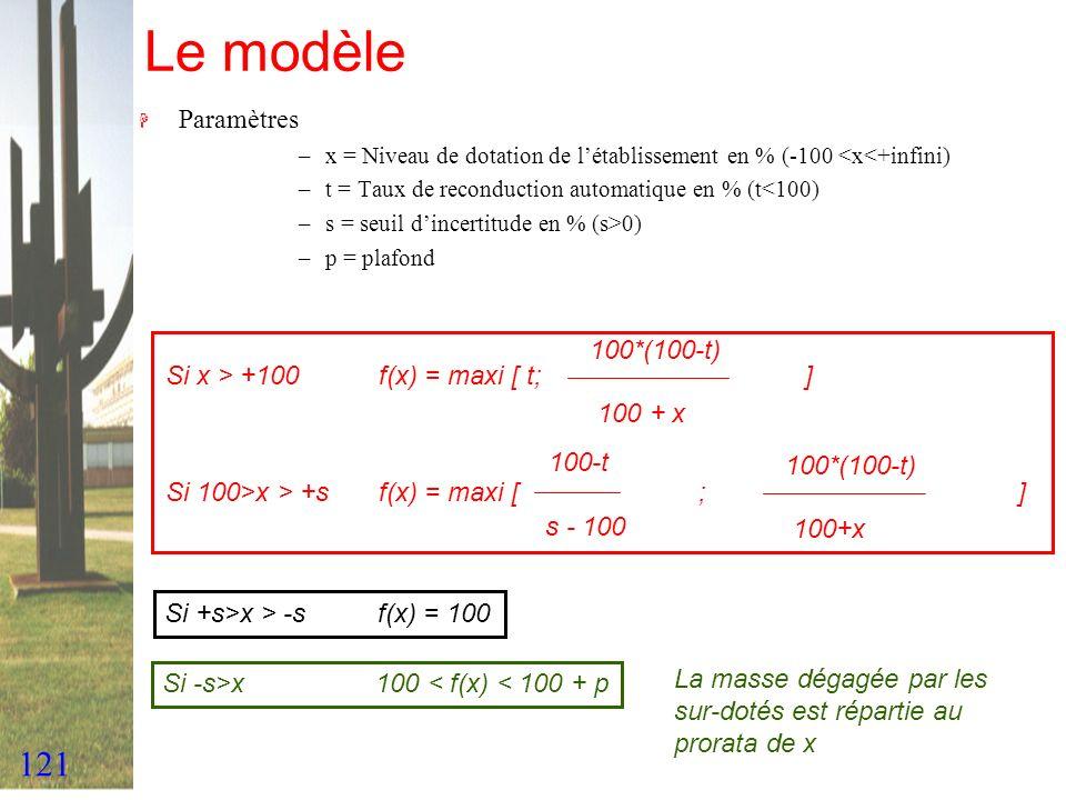 121 Le modèle H Paramètres –x = Niveau de dotation de létablissement en % (-100 <x<+infini) –t = Taux de reconduction automatique en % (t<100) –s = se