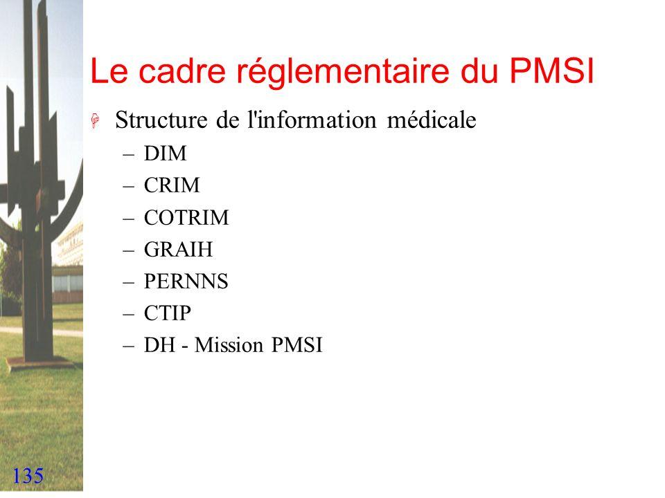 135 Le cadre réglementaire du PMSI H Structure de l'information médicale –DIM –CRIM –COTRIM –GRAIH –PERNNS –CTIP –DH - Mission PMSI