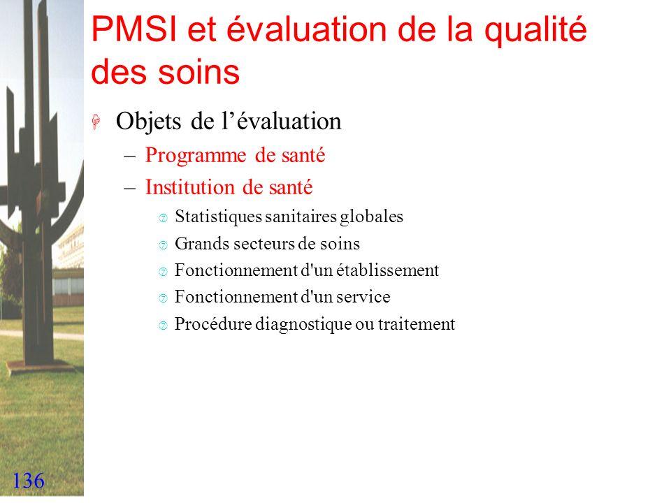 136 PMSI et évaluation de la qualité des soins H Objets de lévaluation –Programme de santé –Institution de santé ‡ Statistiques sanitaires globales ‡