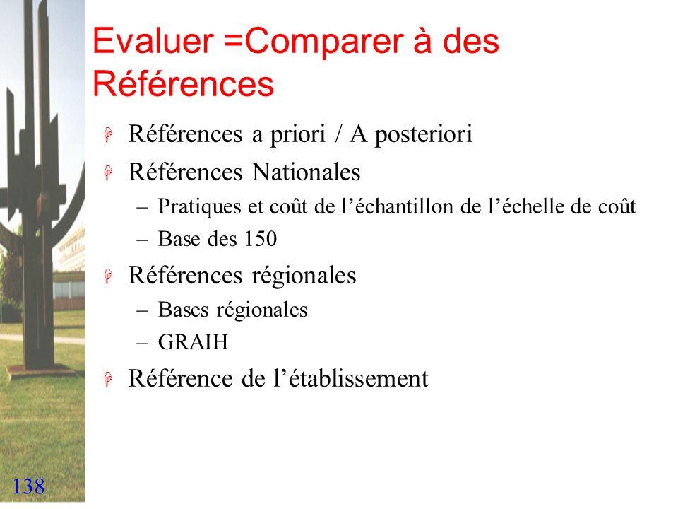 138 Evaluer =Comparer à des Références H Références a priori / A posteriori H Références Nationales –Pratiques et coût de léchantillon de léchelle de