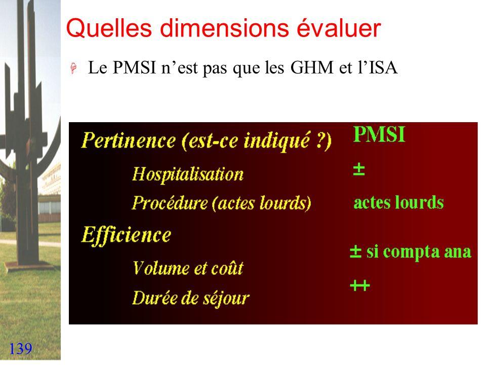 139 Quelles dimensions évaluer H Le PMSI nest pas que les GHM et lISA