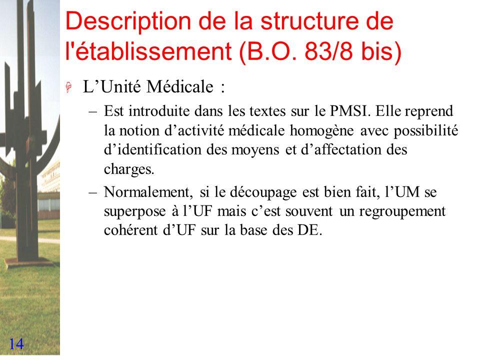 14 Description de la structure de l'établissement (B.O. 83/8 bis) H LUnité Médicale : –Est introduite dans les textes sur le PMSI. Elle reprend la not