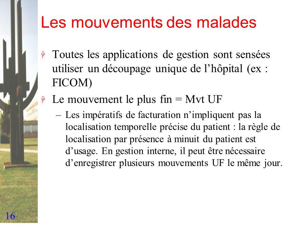 16 Les mouvements des malades H Toutes les applications de gestion sont sensées utiliser un découpage unique de lhôpital (ex : FICOM) H Le mouvement l