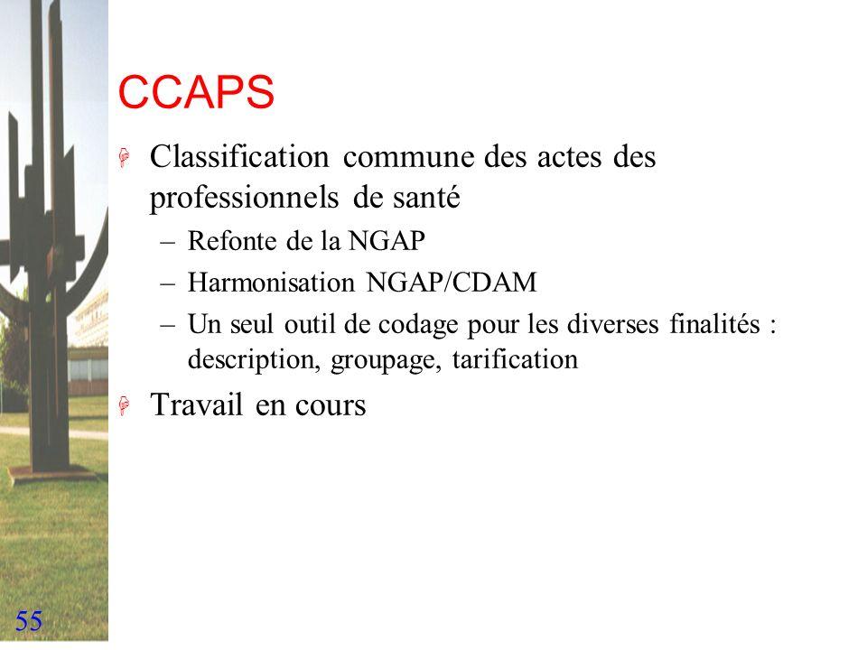 55 CCAPS H Classification commune des actes des professionnels de santé –Refonte de la NGAP –Harmonisation NGAP/CDAM –Un seul outil de codage pour les
