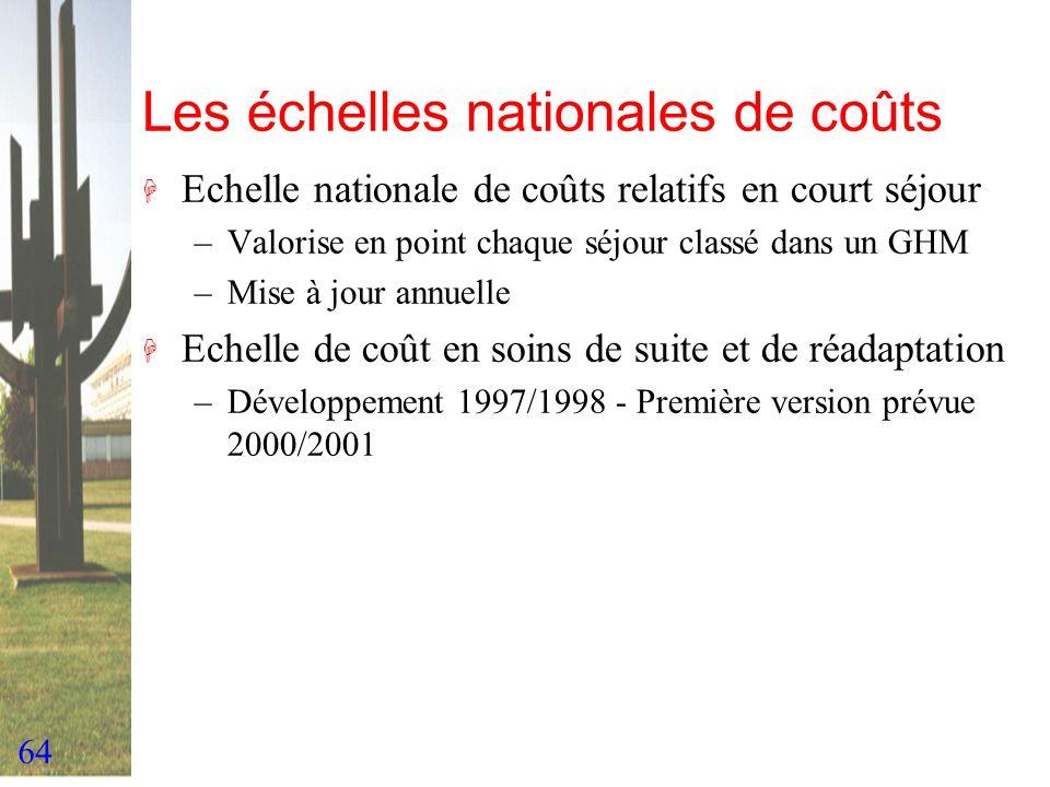 64 Les échelles nationales de coûts H Echelle nationale de coûts relatifs en court séjour –Valorise en point chaque séjour classé dans un GHM –Mise à
