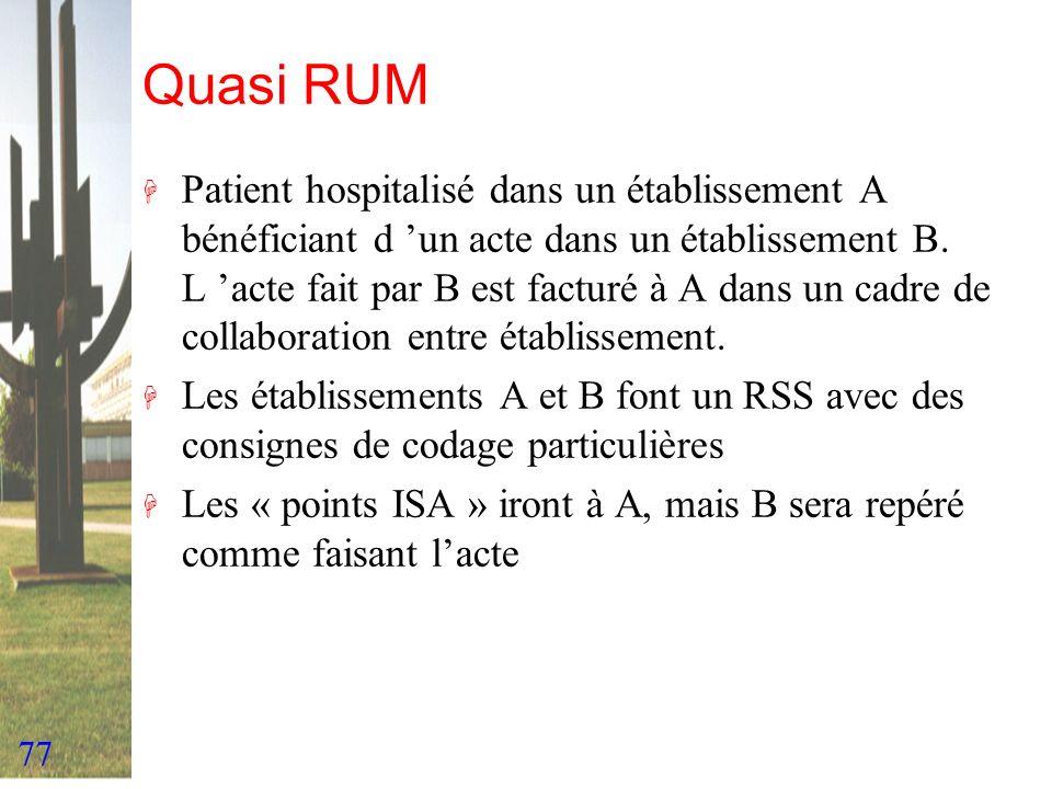 77 Quasi RUM H Patient hospitalisé dans un établissement A bénéficiant d un acte dans un établissement B. L acte fait par B est facturé à A dans un ca