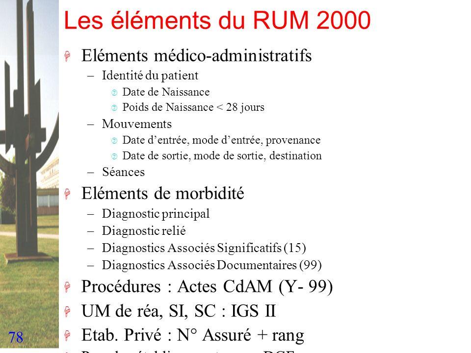 78 Les éléments du RUM 2000 H Eléments médico-administratifs –Identité du patient ‡ Date de Naissance ‡ Poids de Naissance < 28 jours –Mouvements ‡ Da