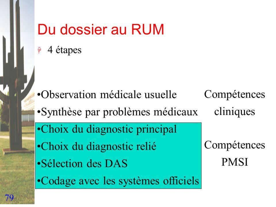 79 Du dossier au RUM H 4 étapes Observation médicale usuelle Synthèse par problèmes médicaux Choix du diagnostic principal Choix du diagnostic relié S