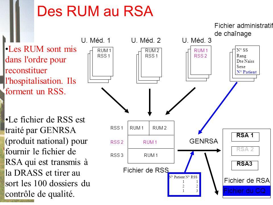 80 Des RUM au RSA Fichier du CQ Les RUM sont mis dans l'ordre pour reconstituer l'hospitalisation. Ils forment un RSS. Le fichier de RSS est traité pa