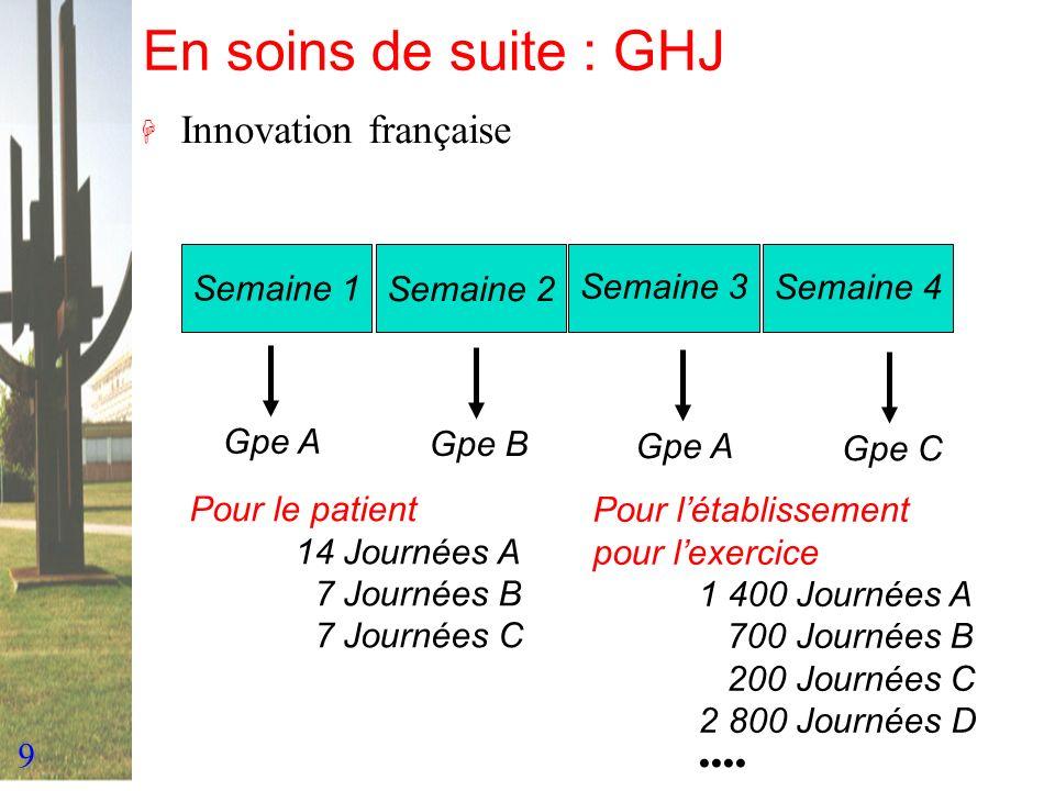 9 En soins de suite : GHJ H Innovation française Semaine 1 Semaine 2 Semaine 3 Semaine 4 Gpe A Gpe B Gpe A Gpe C Pour le patient 14 Journées A 7 Journ