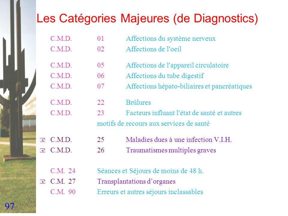 97 Les Catégories Majeures (de Diagnostics) C.M.D.01Affections du système nerveux C.M.D.02Affections de l'oeil C.M.D.05Affections de l'appareil circul