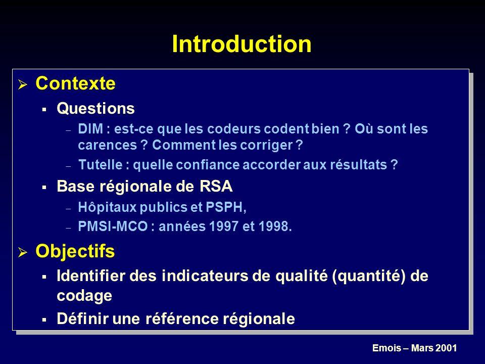 Emois – Mars 2001 Matériel et méthode Base régionale des RSA 1998 494 536 RSA 30 Etablissements, < 7500 RSA :9A 7500 - 9999 RSA : 9B 10 000 RSA : 12C RSA : suppression des codes redondants Analyse Analyse de variance Régression linéaire Analyse en composantes principales