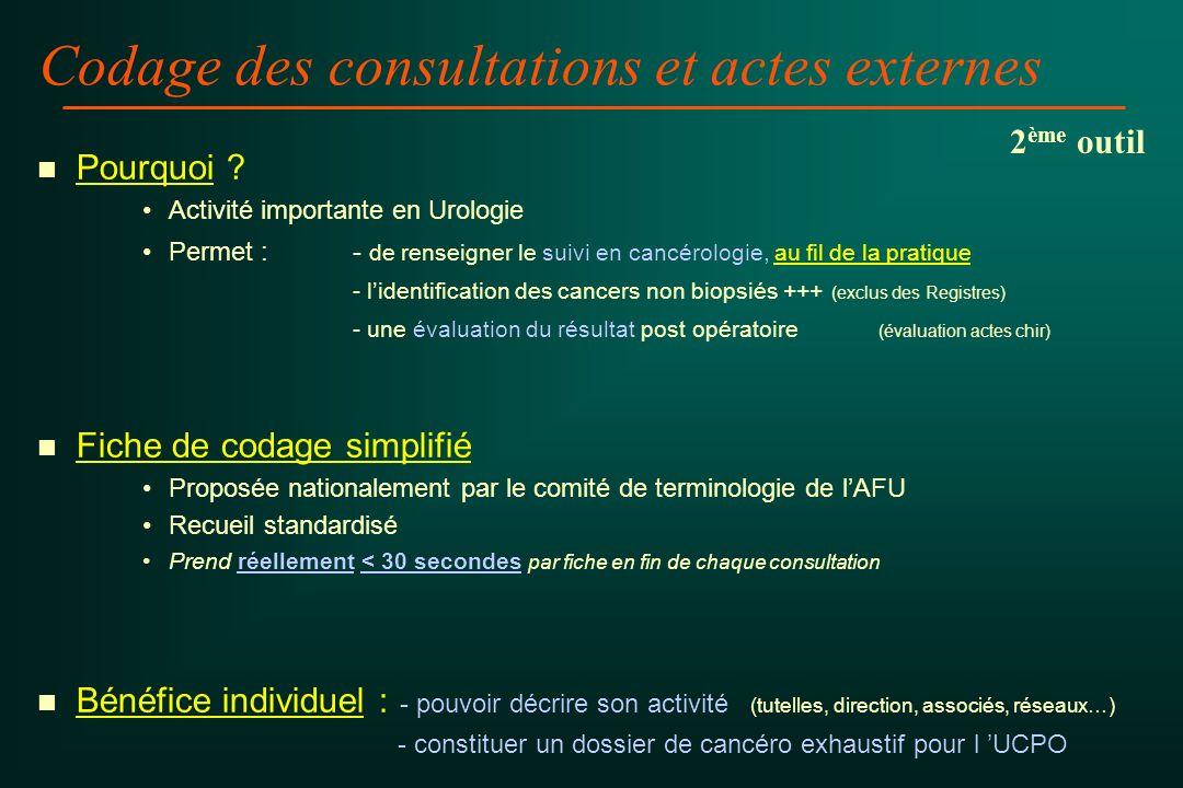 Codage des consultations et actes externes n n Pourquoi ? Activité importante en Urologie Permet :- de renseigner le suivi en cancérologie, au fil de