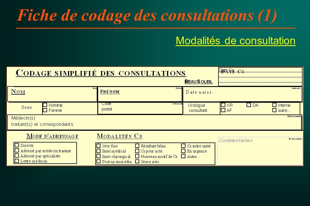 Fiche de codage des consultations (1) Modalités de consultation