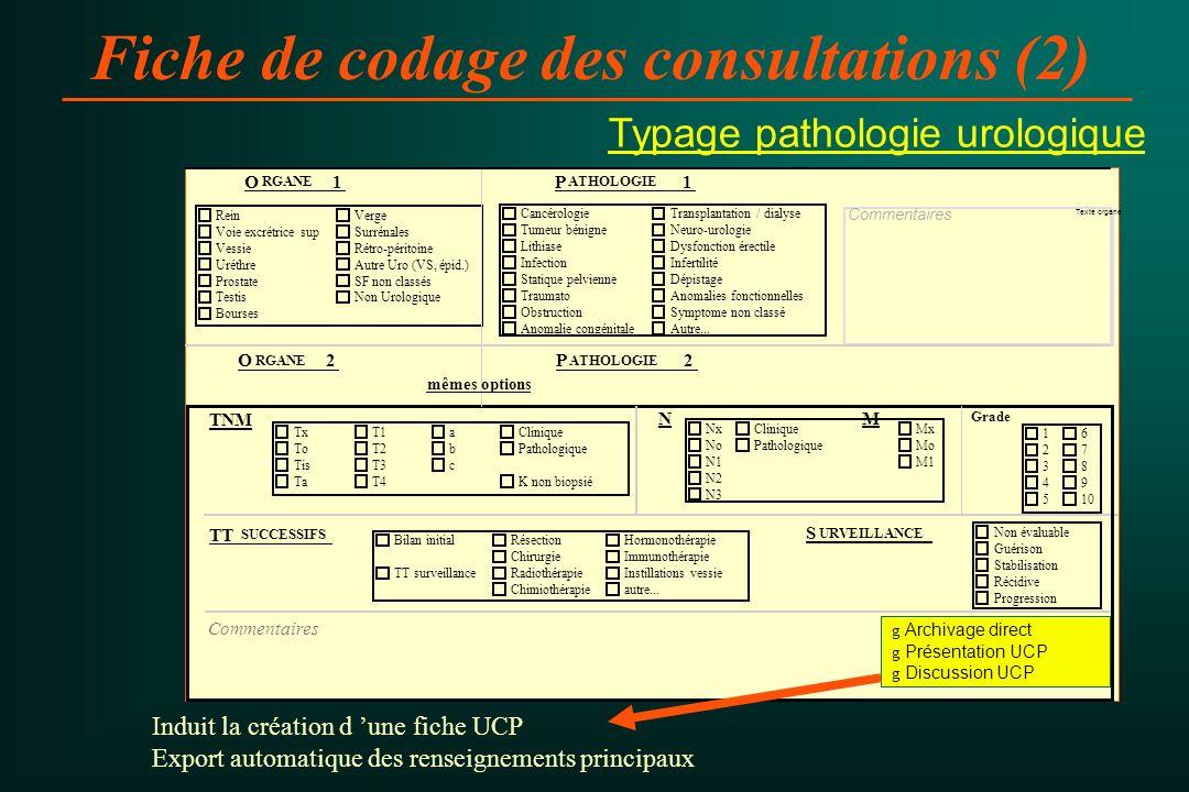 Fiche de codage des consultations (2) Typage pathologie urologique P ATHOLOGIE 2 mêmes options g Archivage direct g Présentation UCP g Discussion UCP