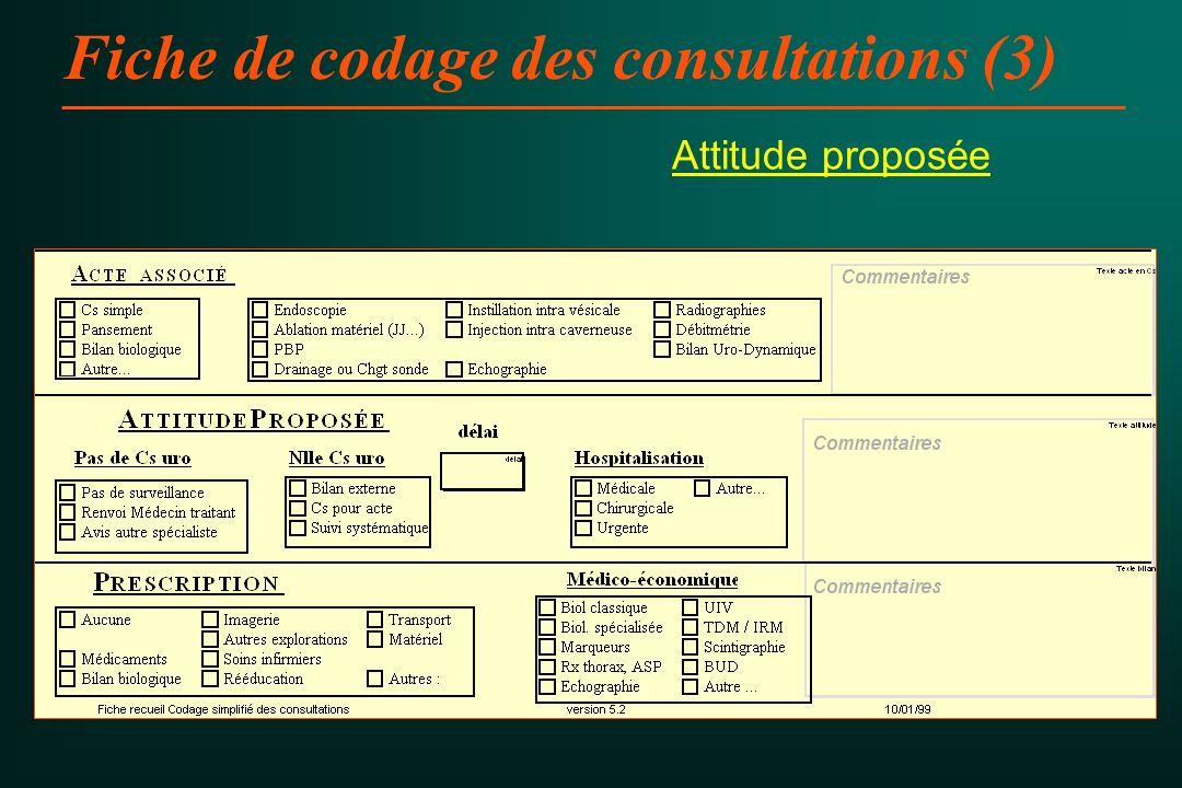 Fiche de codage des consultations (3) Attitude proposée