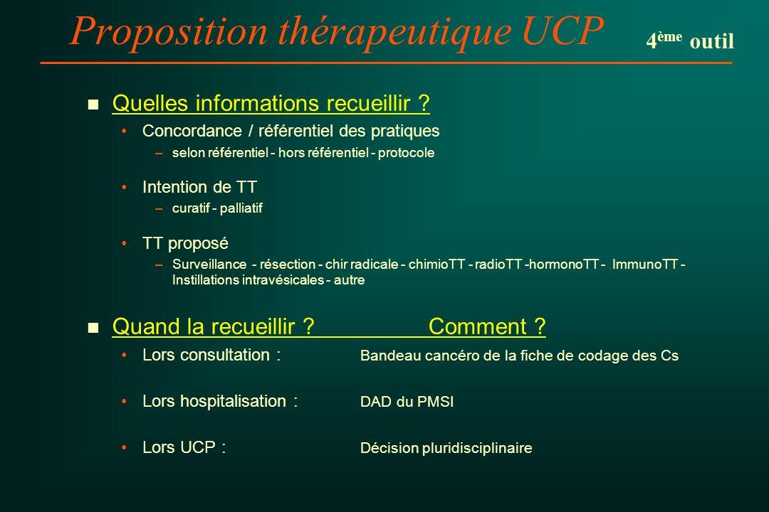 Proposition thérapeutique UCP n n Quelles informations recueillir ? Concordance / référentiel des pratiques – –selon référentiel - hors référentiel -