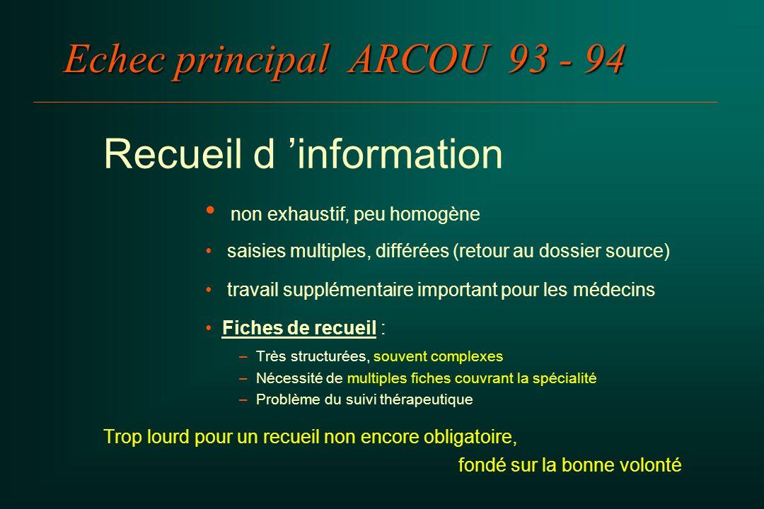 Echec principal ARCOU 93 - 94 Recueil d information non exhaustif, peu homogène saisies multiples, différées (retour au dossier source) travail supplé