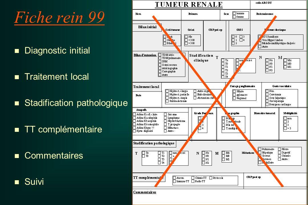 Fiche rein 99 n n Diagnostic initial n n Traitement local n n Stadification pathologique n n TT complémentaire n n Commentaires n n Suivi