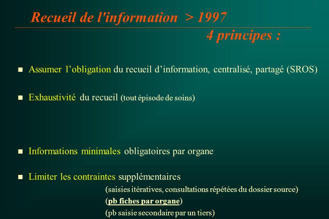 Recueil de l'information > 1997 4 principes : n n Assumer lobligation du recueil dinformation, centralisé, partagé (SROS) n n Exhaustivité du recueil