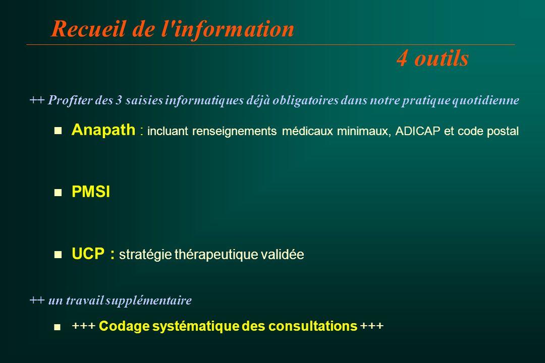 Recueil de l'information 4 outils n n Anapath : incluant renseignements médicaux minimaux, ADICAP et code postal n n PMSI n n UCP : stratégie thérapeu