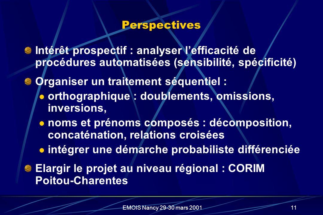 EMOIS Nancy 29-30 mars 200111 Perspectives Intérêt prospectif : analyser lefficacité de procédures automatisées (sensibilité, spécificité) Organiser u
