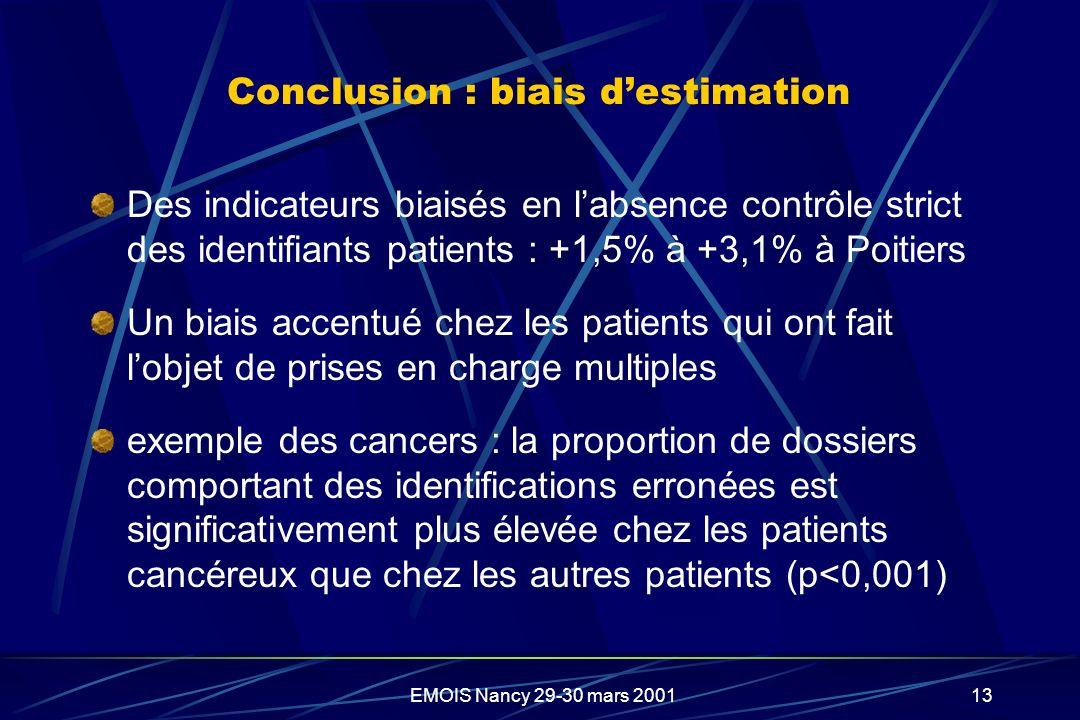 EMOIS Nancy 29-30 mars 200113 Conclusion : biais destimation Des indicateurs biaisés en labsence contrôle strict des identifiants patients : +1,5% à +