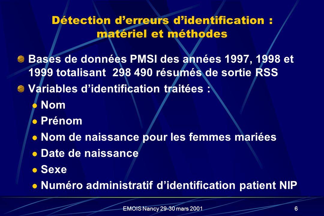 EMOIS Nancy 29-30 mars 20016 Détection derreurs didentification : matériel et méthodes Bases de données PMSI des années 1997, 1998 et 1999 totalisant