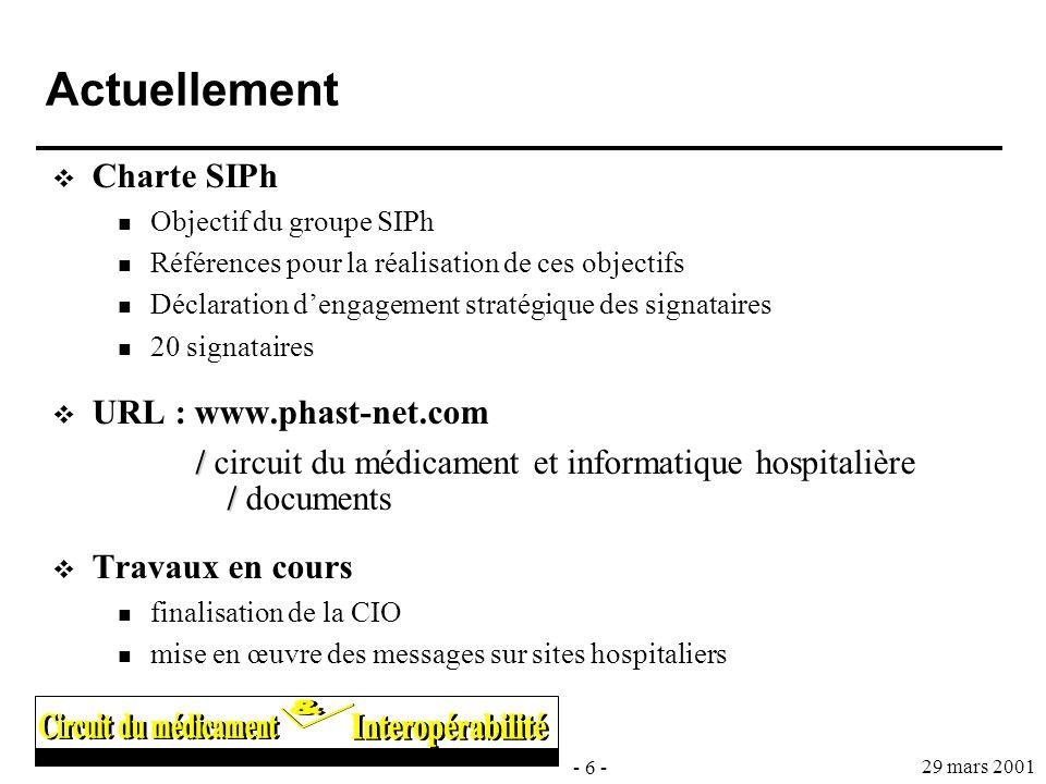 - 6 - 29 mars 2001 Actuellement Charte SIPh Objectif du groupe SIPh Références pour la réalisation de ces objectifs Déclaration dengagement stratégiqu