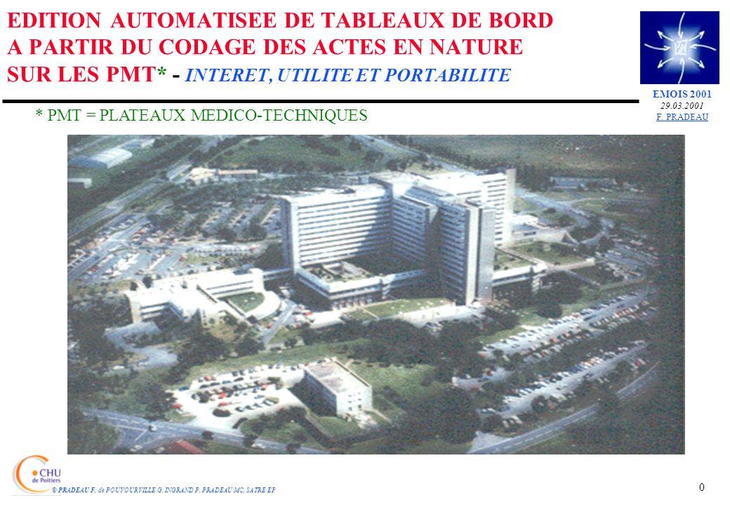 EDITION AUTOMATISEE DE TABLEAUX DE BORD A PARTIR DU CODAGE DES ACTES EN NATURE SUR LES PMT* - INTERET, UTILITE ET PORTABILITE EMOIS 200129.03.2001 F.