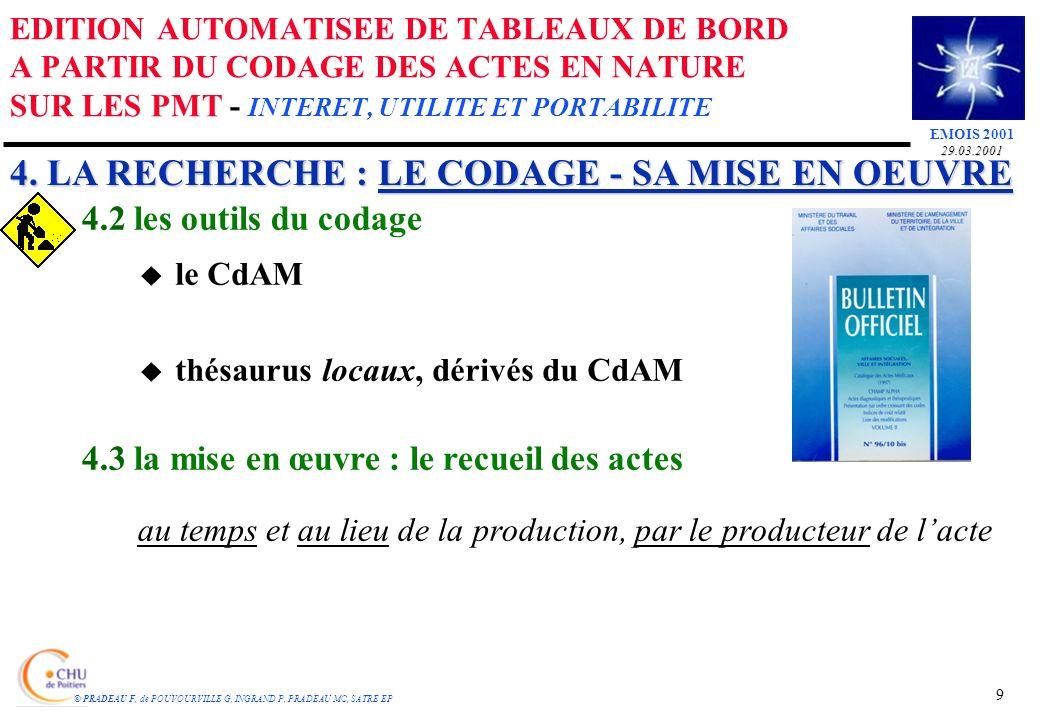 u le CdAM u thésaurus locaux, dérivés du CdAM 4.2 les outils du codage 4.