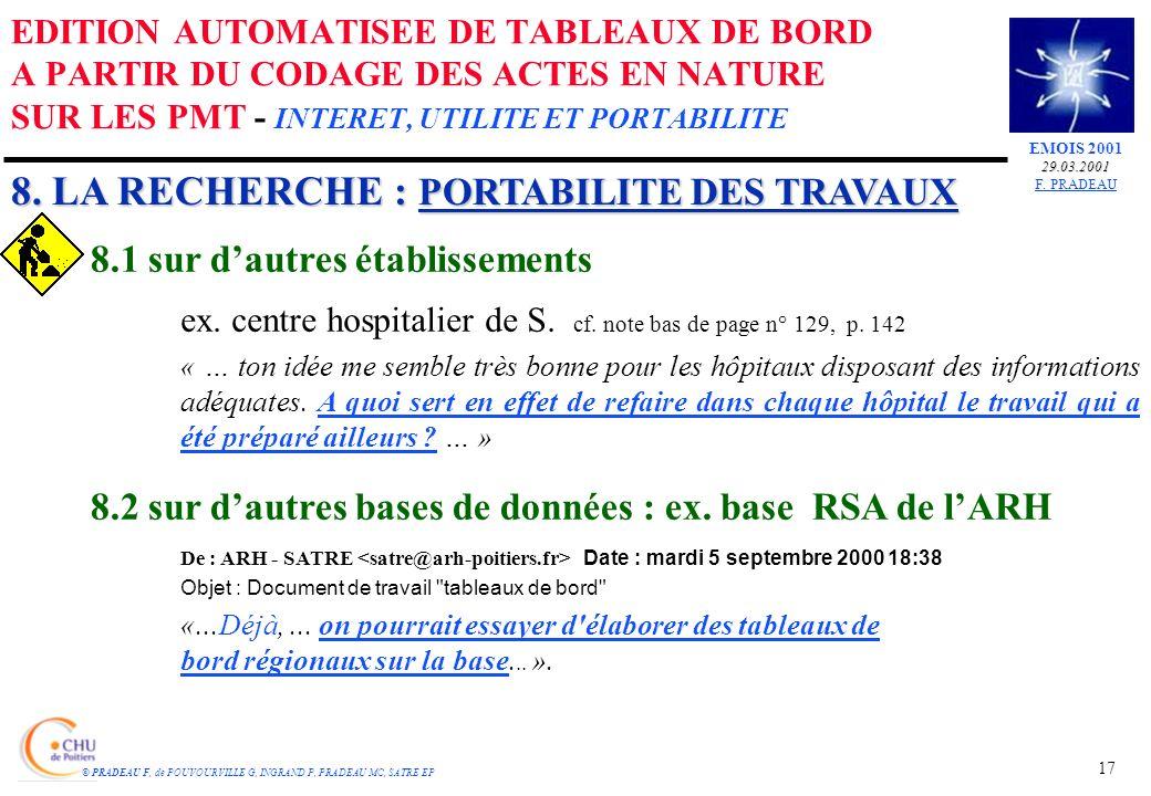8. LA RECHERCHE : PORTABILITE DES TRAVAUX 8.1 sur dautres établissements ex.