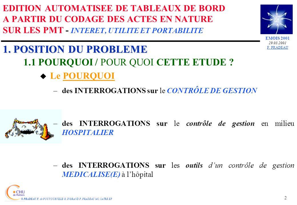 GROUPEUR A.R.H.= Agence Régionale de lHospitalisation D.R.A.S.S.