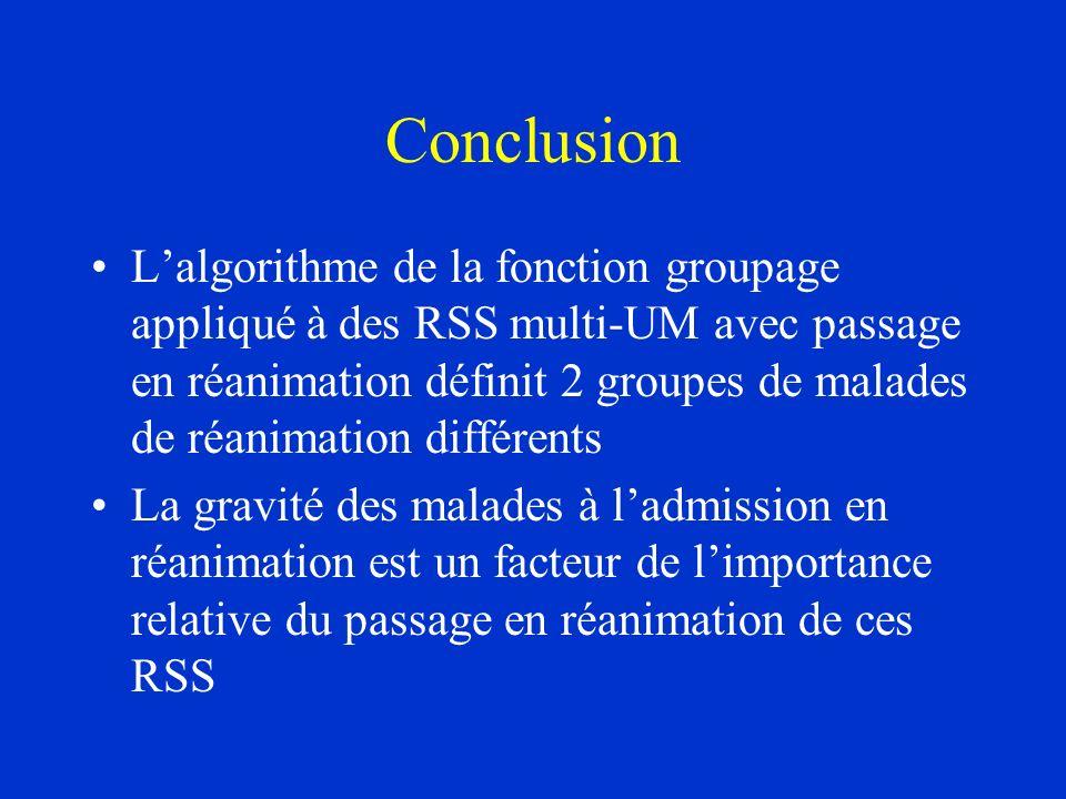 Conclusion Lalgorithme de la fonction groupage appliqué à des RSS multi-UM avec passage en réanimation définit 2 groupes de malades de réanimation dif