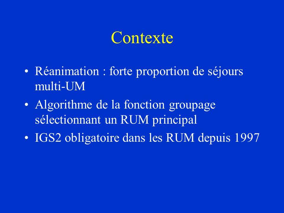 Contexte Réanimation : forte proportion de séjours multi-UM Algorithme de la fonction groupage sélectionnant un RUM principal IGS2 obligatoire dans le