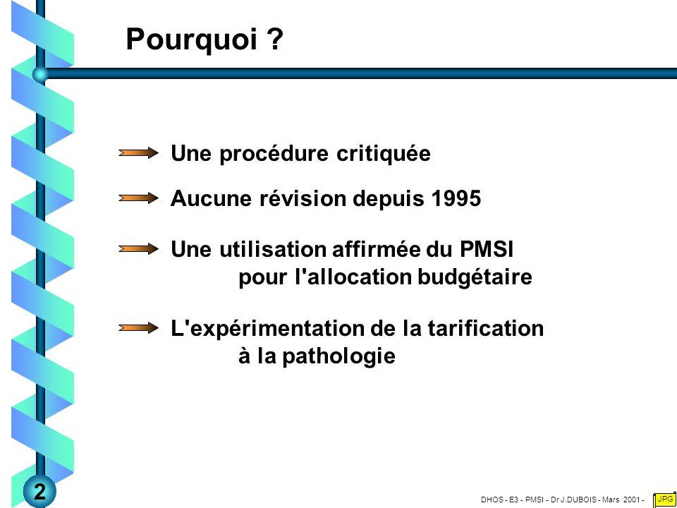 DHOS - E3 - PMSI - Dr J.DUBOIS - Mars 2001 - JPG Rappel de l existant Secteur sous dotation globale Secteur sous OQN Un constat : les textes existants concernent le contrôle des informations médicales (RSA) 3