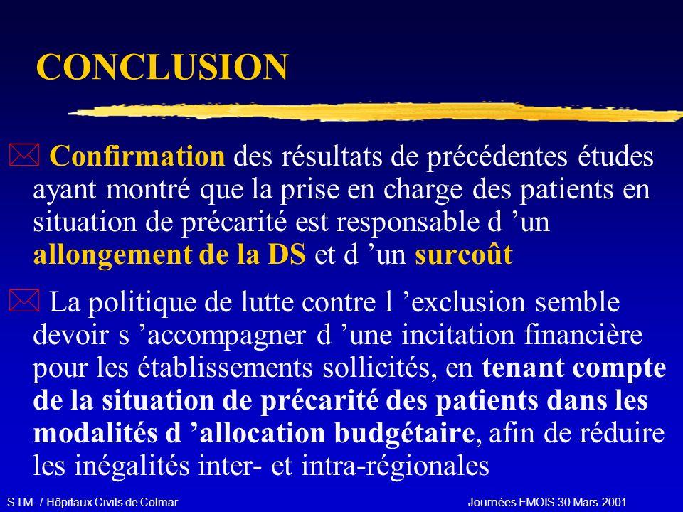 S.I.M. / Hôpitaux Civils de Colmar Journées EMOIS 30 Mars 2001 CONCLUSION * Confirmation des résultats de précédentes études ayant montré que la prise