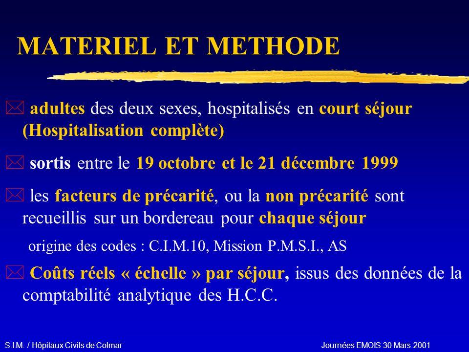 S.I.M. / Hôpitaux Civils de Colmar Journées EMOIS 30 Mars 2001 MATERIEL ET METHODE * adultes des deux sexes, hospitalisés en court séjour (Hospitalisa