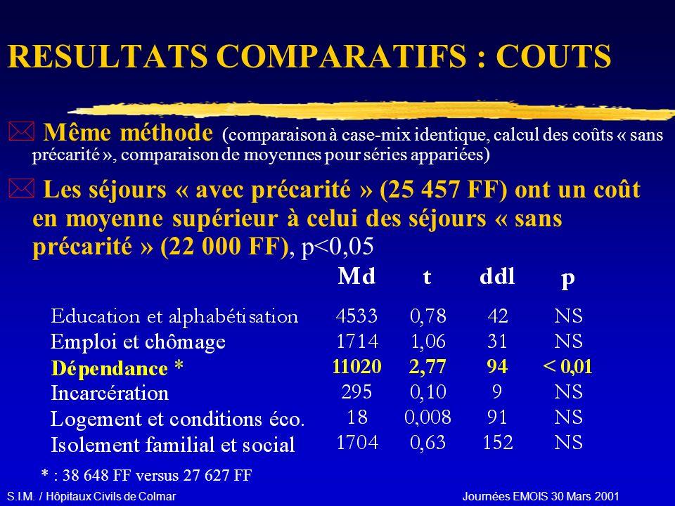 S.I.M. / Hôpitaux Civils de Colmar Journées EMOIS 30 Mars 2001 RESULTATS COMPARATIFS : COUTS * Même méthode (comparaison à case-mix identique, calcul